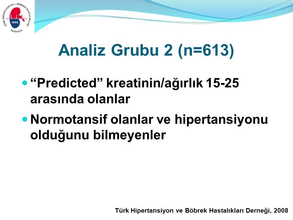 Türk Hipertansiyon ve Böbrek Hastalıkları Derneği, 2008 Analiz Grubu 2 (n=613) Predicted kreatinin/ağırlık 15-25 arasında olanlar Normotansif olanlar ve hipertansiyonu olduğunu bilmeyenler