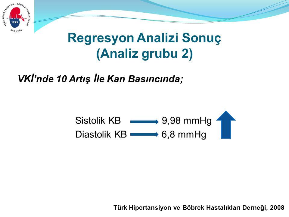 Türk Hipertansiyon ve Böbrek Hastalıkları Derneği, 2008 Regresyon Analizi Sonuç (Analiz grubu 2) VKİ'nde 10 Artış İle Kan Basıncında; Sistolik KB 9,98 mmHg Diastolik KB 6,8 mmHg