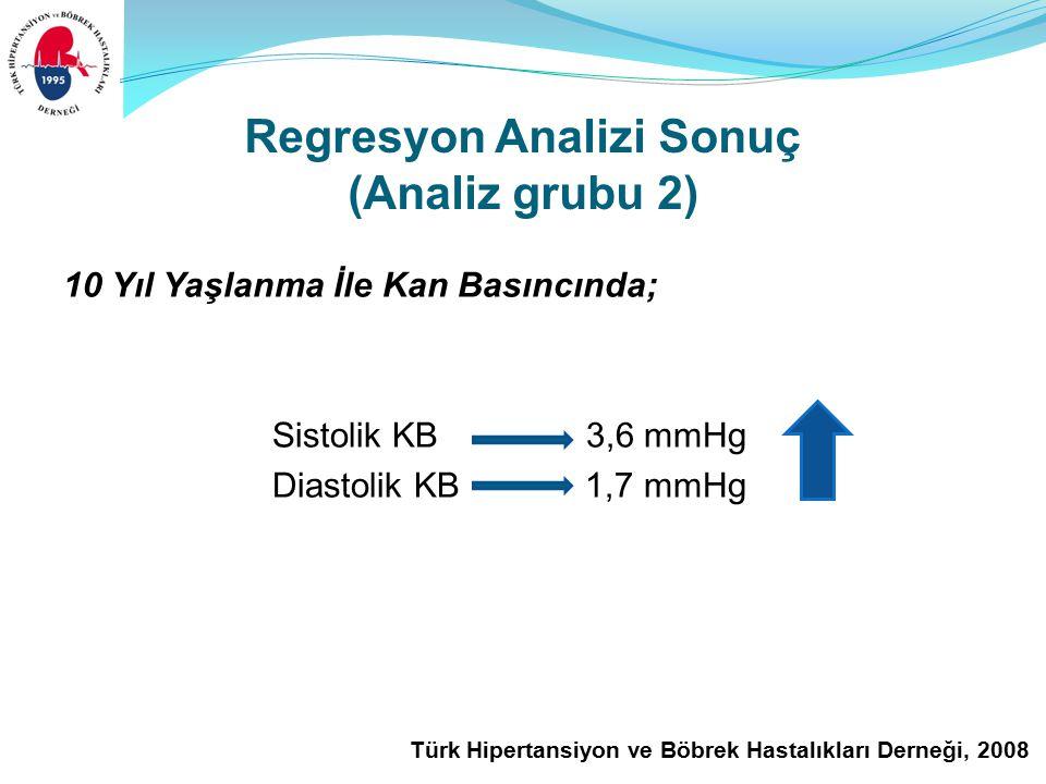 Türk Hipertansiyon ve Böbrek Hastalıkları Derneği, 2008 Regresyon Analizi Sonuç (Analiz grubu 2) 10 Yıl Yaşlanma İle Kan Basıncında; Sistolik KB 3,6 mmHg Diastolik KB 1,7 mmHg