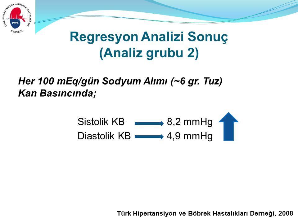 Türk Hipertansiyon ve Böbrek Hastalıkları Derneği, 2008 Regresyon Analizi Sonuç (Analiz grubu 2) Her 100 mEq/gün Sodyum Alımı (~6 gr.