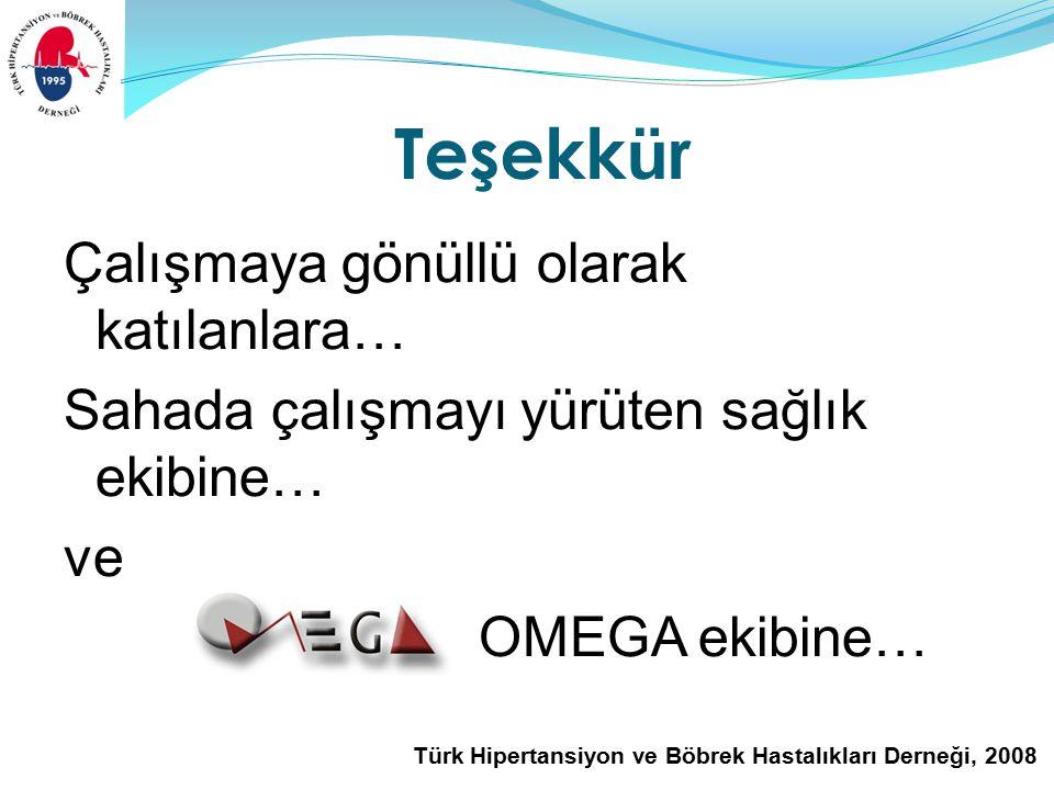 Türk Hipertansiyon ve Böbrek Hastalıkları Derneği, 2008 Teşekk ü r Çalışmaya gönüllü olarak katılanlara… Sahada çalışmayı yürüten sağlık ekibine… ve OMEGA ekibine…
