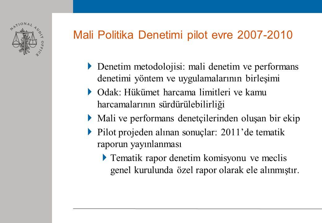 Mali Politika Denetimi pilot evre 2007-2010 Denetim metodolojisi: mali denetim ve performans denetimi yöntem ve uygulamalarının birleşimi Odak: Hükümet harcama limitleri ve kamu harcamalarının sürdürülebilirliği Mali ve performans denetçilerinden oluşan bir ekip Pilot projeden alınan sonuçlar: 2011'de tematik raporun yayınlanması Tematik rapor denetim komisyonu ve meclis genel kurulunda özel rapor olarak ele alınmıştır.