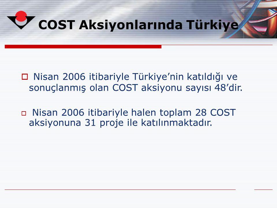  Nisan 2006 itibariyle Türkiye'nin katıldığı ve sonuçlanmış olan COST aksiyonu sayısı 48'dir.  Nisan 2006 itibariyle halen toplam 28 COST aksiyonuna