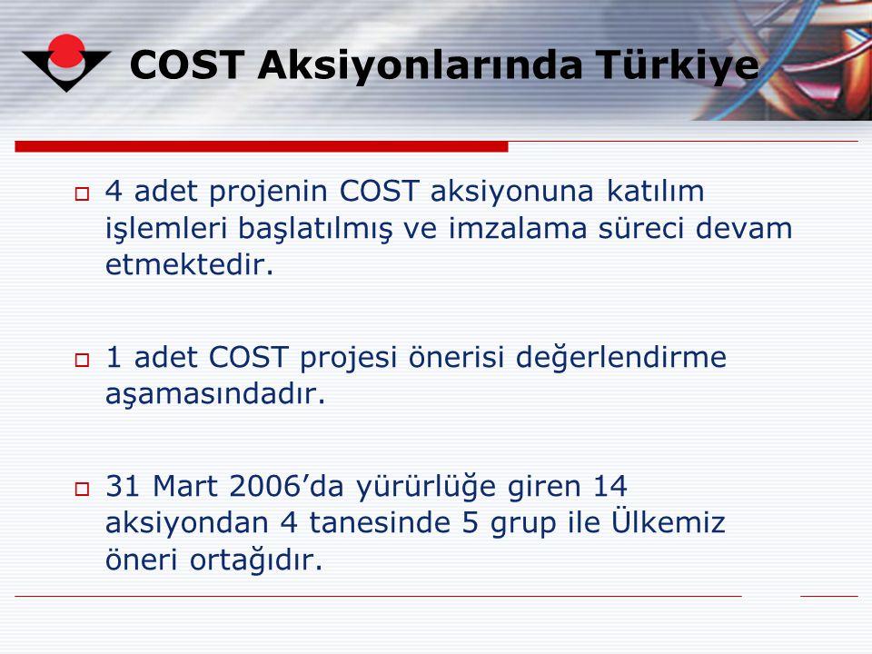 4 adet projenin COST aksiyonuna katılım işlemleri başlatılmış ve imzalama süreci devam etmektedir.  1 adet COST projesi önerisi değerlendirme aşama