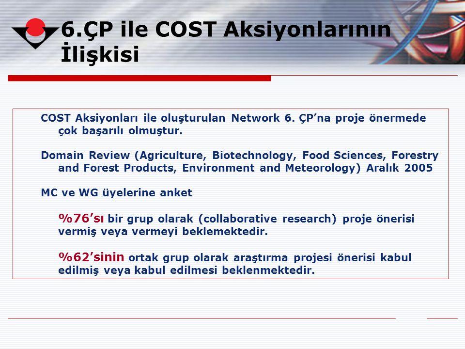 6.ÇP ile COST Aksiyonlarının İlişkisi COST Aksiyonları ile oluşturulan Network 6. ÇP'na proje önermede çok başarılı olmuştur. Domain Review (Agricultu