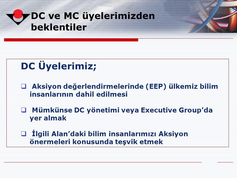 DC ve MC üyelerimizden beklentiler DC Üyelerimiz;  Aksiyon değerlendirmelerinde (EEP) ülkemiz bilim insanlarının dahil edilmesi  Mümkünse DC yönetim