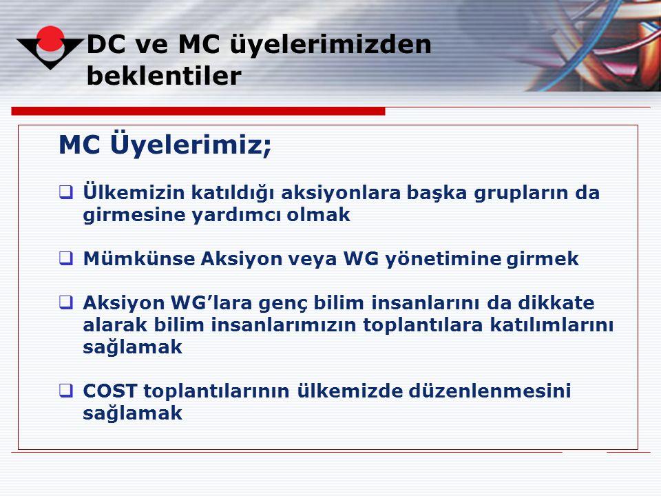 DC ve MC üyelerimizden beklentiler MC Üyelerimiz;  Ülkemizin katıldığı aksiyonlara başka grupların da girmesine yardımcı olmak  Mümkünse Aksiyon vey