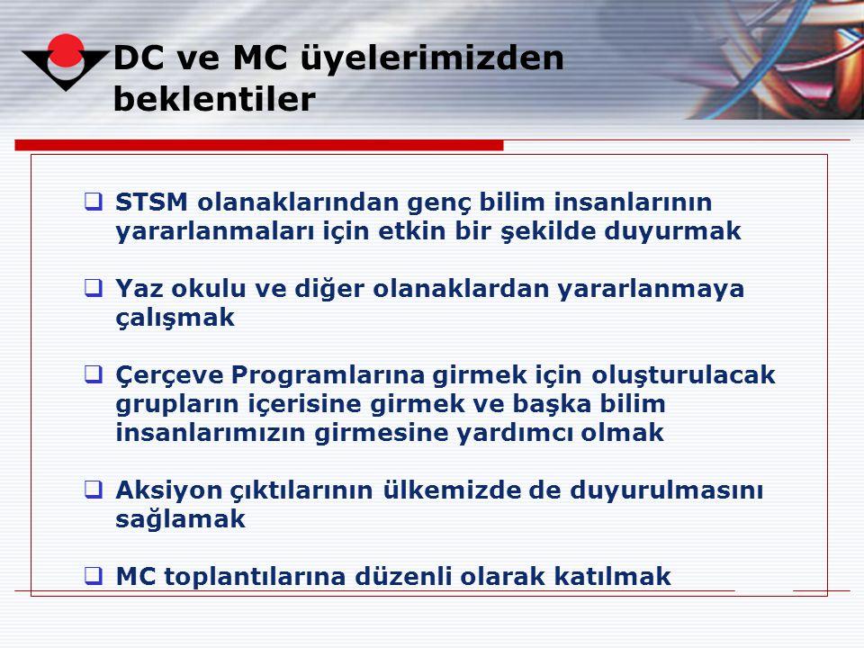 DC ve MC üyelerimizden beklentiler  STSM olanaklarından genç bilim insanlarının yararlanmaları için etkin bir şekilde duyurmak  Yaz okulu ve diğer o