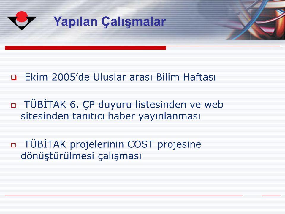 Ekim 2005'de Uluslar arası Bilim Haftası  TÜBİTAK 6. ÇP duyuru listesinden ve web sitesinden tanıtıcı haber yayınlanması  TÜBİTAK projelerinin COS