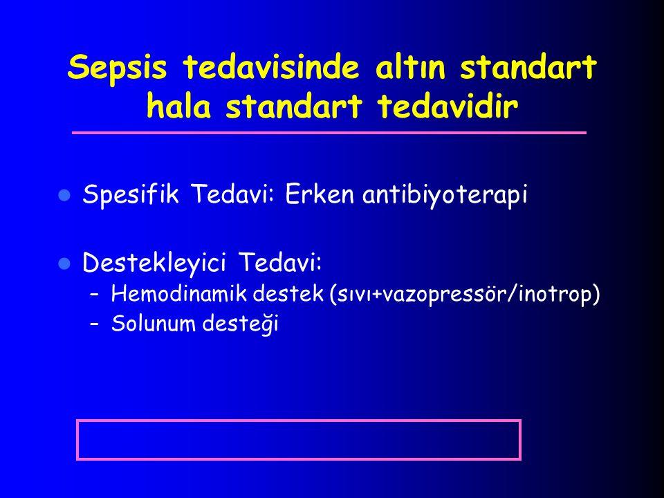 Sepsis tedavisinde altın standart hala standart tedavidir Spesifik Tedavi: Erken antibiyoterapi Destekleyici Tedavi: – Hemodinamik destek (sıvı+vazopr