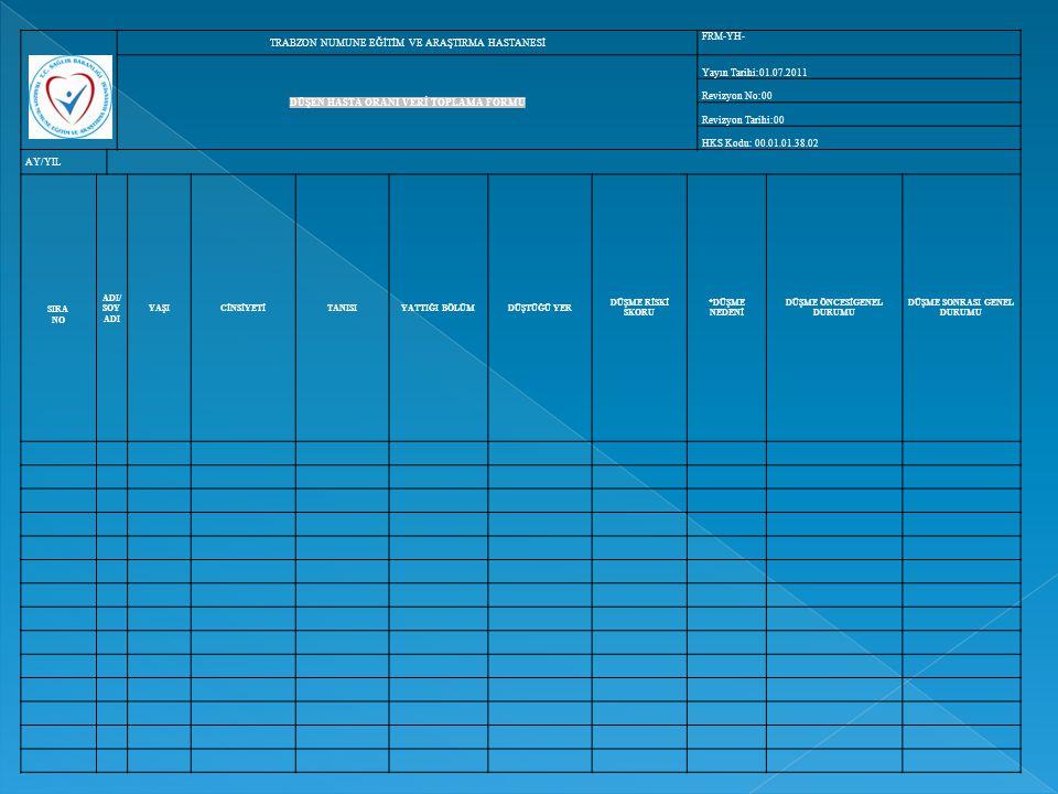 TRABZON NUMUNE EĞİTİM VE ARAŞTIRMA HASTANESİ FRM-YH- DÜŞEN HASTA ORANI VERİ TOPLAMA FORMU Yayın Tarihi:01.07.2011 Revizyon No:00 Revizyon Tarihi:00 HKS Kodu: 00.01.01.38.02 AY/YIL SIRA NO ADI/ SOY ADI YAŞICİNSİYETİTANISIYATTIĞI BÖLÜMDÜŞTÜĞÜ YER DÜŞME RİSKİ SKORU *DÜŞME NEDENİ DÜŞME ÖNCESİGENEL DURUMU DÜŞME SONRASI GENEL DURUMU