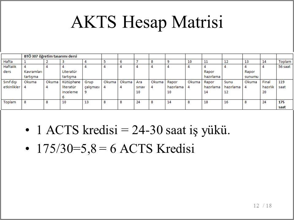 AKTS Hesap Matrisi / 1812 1 ACTS kredisi = 24-30 saat iş yükü. 175/30=5,8 = 6 ACTS Kredisi