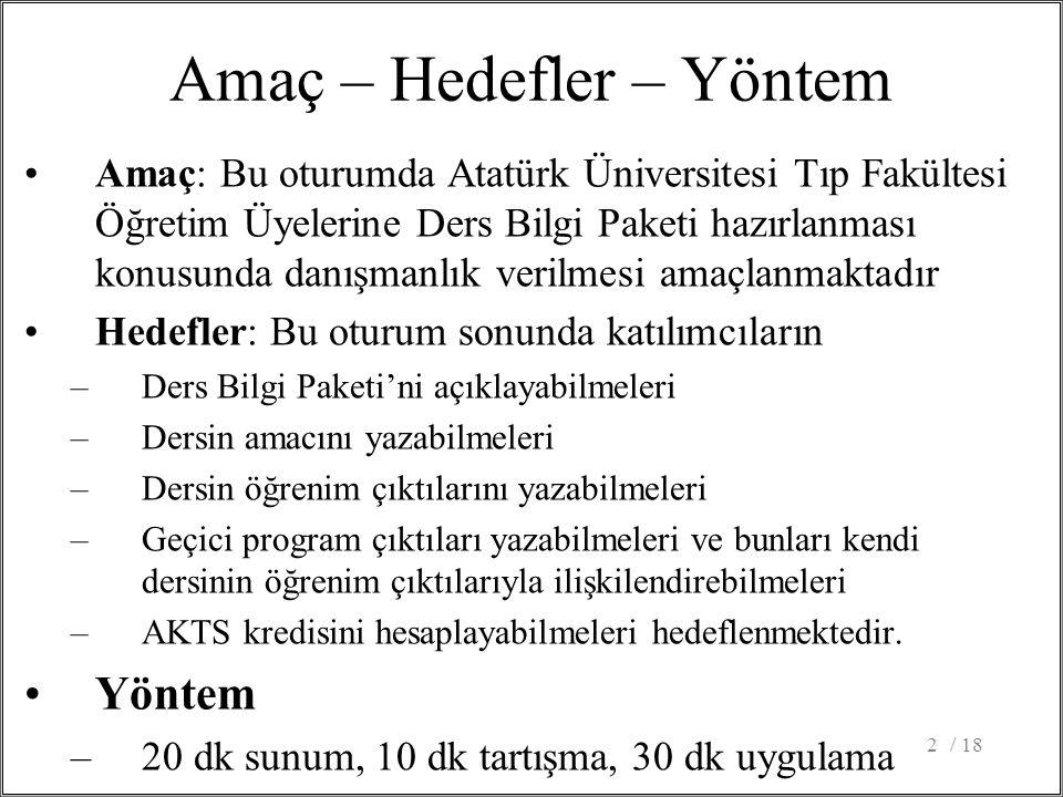 / 182 Amaç – Hedefler – Yöntem Amaç: Bu oturumda Atatürk Üniversitesi Tıp Fakültesi Öğretim Üyelerine Ders Bilgi Paketi hazırlanması konusunda danışmanlık verilmesi amaçlanmaktadır Hedefler: Bu oturum sonunda katılımcıların –Ders Bilgi Paketi'ni açıklayabilmeleri –Dersin amacını yazabilmeleri –Dersin öğrenim çıktılarını yazabilmeleri –Geçici program çıktıları yazabilmeleri ve bunları kendi dersinin öğrenim çıktılarıyla ilişkilendirebilmeleri –AKTS kredisini hesaplayabilmeleri hedeflenmektedir.