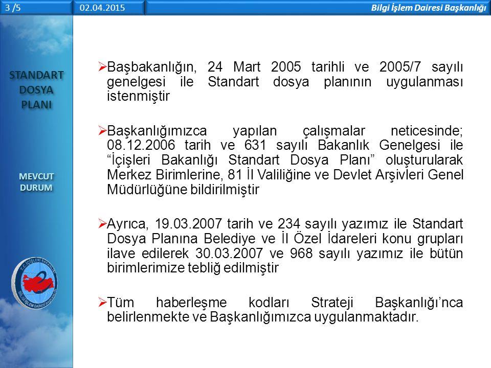 Bilgi İşlem Dairesi Başkanlığı 4 /5 02.04.2015 STANDART DOSYA PLANIMUHTEVİYAT MUHTEVİYAT 1.Genel İşler, (Ortak Alanlara Ait Dosya Planı) 2.Ana Hizmet Faaliyetleri, (Bakanlığımıza Ait Dosya Planı) 3.Danışma-Denetimle ilgili Faaliyetler, (Ortak Alanlara Ait Dosya Planı) 4.Yardımcı Hizmetlerle İlgili Faaliyetleri, (Ortak Alanlara Ait Dosya Planı)