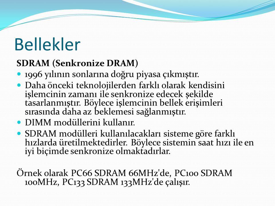 Bellekler SDRAM (Senkronize DRAM) 1996 yılının sonlarına doğru piyasa çıkmıştır.