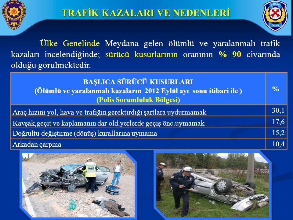 BAŞLICA SÜRÜCÜ KUSURLARI (Ölümlü ve yaralanmalı kazaların 2012 Eylül ayı sonu itibari ile ) (Polis Sorumluluk Bölgesi) % Araç hızını yol, hava ve traf