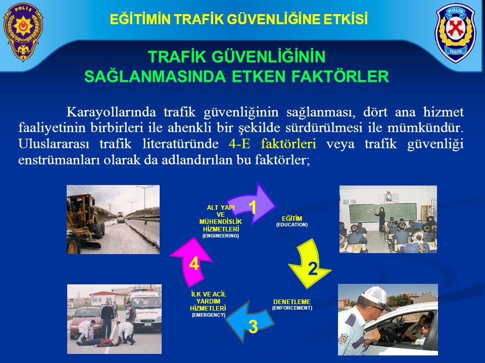 16 Karayollarında trafik güvenliğinin sağlanması, dört ana hizmet faaliyetinin birbirleri ile ahenkli bir şekilde sürdürülmesi ile mümkündür. Uluslara