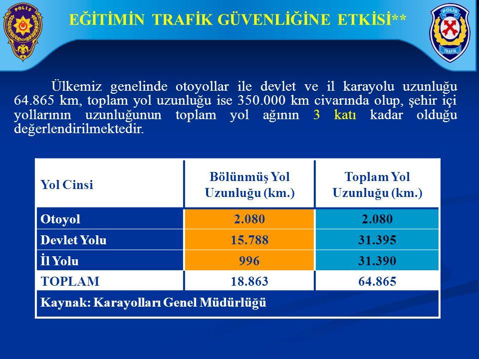 Son üç yılda yıllık ortalama ; Tescil edilen araç sayısı 600.000, Belgelendirilen sürücü sayısı ise 1.500.000 civarındadır.