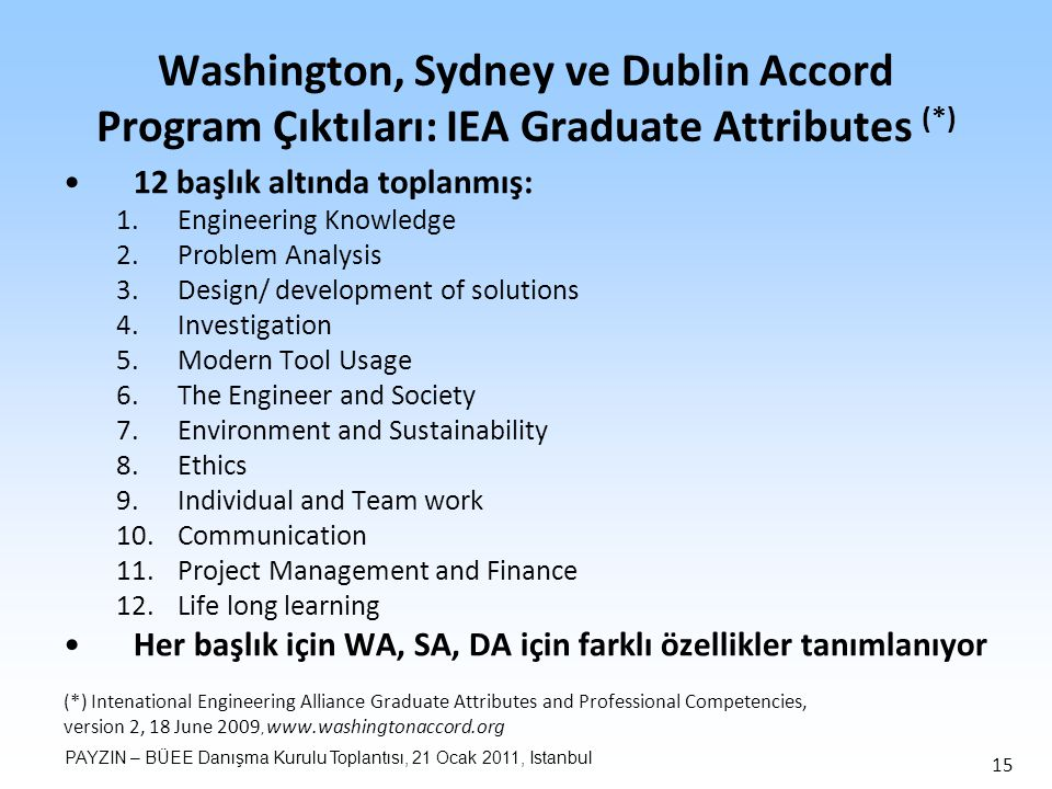 PAYZIN – BÜEE Danışma Kurulu Toplantısı, 21 Ocak 2011, Istanbul 15 Washington, Sydney ve Dublin Accord Program Çıktıları: IEA Graduate Attributes (*) 12 başlık altında toplanmış: 1.Engineering Knowledge 2.Problem Analysis 3.Design/ development of solutions 4.Investigation 5.Modern Tool Usage 6.The Engineer and Society 7.Environment and Sustainability 8.Ethics 9.Individual and Team work 10.Communication 11.Project Management and Finance 12.Life long learning Her başlık için WA, SA, DA için farklı özellikler tanımlanıyor (*) Intenational Engineering Alliance Graduate Attributes and Professional Competencies, version 2, 18 June 2009, www.washingtonaccord.org