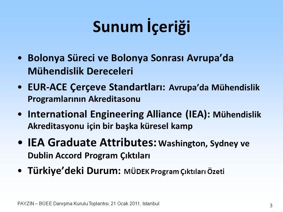 PAYZIN – BÜEE Danışma Kurulu Toplantısı, 21 Ocak 2011, Istanbul 3 Sunum İçeriği Bolonya Süreci ve Bolonya Sonrası Avrupa'da Mühendislik Dereceleri EUR-ACE Çerçeve Standartları: Avrupa'da Mühendislik Programlarının Akreditasonu International Engineering Alliance (IEA): Mühendislik Akreditasyonu için bir başka küresel kamp IEA Graduate Attributes: Washington, Sydney ve Dublin Accord Program Çıktıları Türkiye'deki Durum: MÜDEK Program Çıktıları Özeti