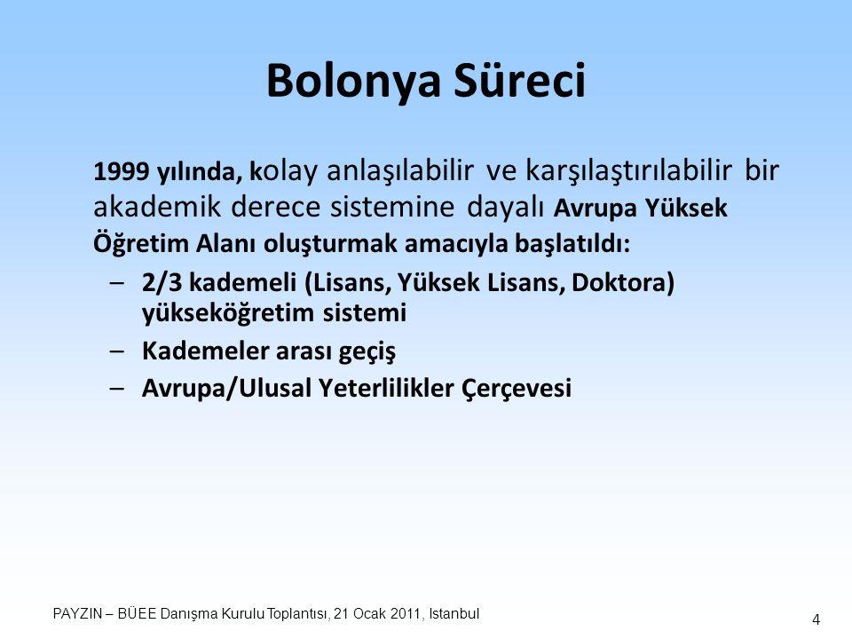 PAYZIN – BÜEE Danışma Kurulu Toplantısı, 21 Ocak 2011, Istanbul 4 Bolonya Süreci 1999 yılında, k olay anlaşılabilir ve karşılaştırılabilir bir akademik derece sistemine dayalı Avrupa Yüksek Öğretim Alanı oluşturmak amacıyla başlatıldı: –2/3 kademeli (Lisans, Yüksek Lisans, Doktora) yükseköğretim sistemi –Kademeler arası geçiş –Avrupa/Ulusal Yeterlilikler Çerçevesi