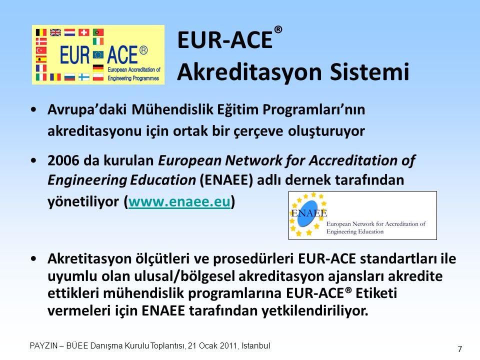 PAYZIN – BÜEE Danışma Kurulu Toplantısı, 21 Ocak 2011, Istanbul 7 EUR-ACE ® Akreditasyon Sistemi Avrupa'daki Mühendislik Eğitim Programları'nın akreditasyonu için ortak bir çerçeve oluşturuyor 2006 da kurulan European Network for Accreditation of Engineering Education (ENAEE) adlı dernek tarafından yönetiliyor (www.enaee.eu)www.enaee.eu Akretitasyon ölçütleri ve prosedürleri EUR-ACE standartları ile uyumlu olan ulusal/bölgesel akreditasyon ajansları akredite ettikleri mühendislik programlarına EUR-ACE® Etiketi vermeleri için ENAEE tarafından yetkilendiriliyor.