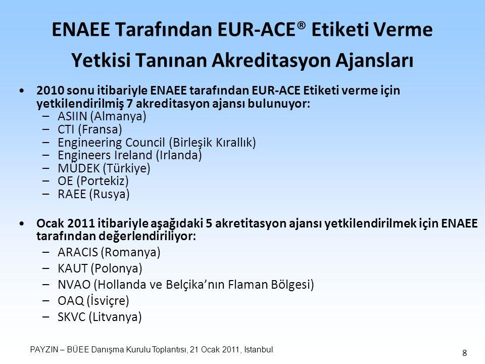PAYZIN – BÜEE Danışma Kurulu Toplantısı, 21 Ocak 2011, Istanbul 8 ENAEE Tarafından EUR-ACE® Etiketi Verme Yetkisi Tanınan Akreditasyon Ajansları 2010 sonu itibariyle ENAEE tarafından EUR-ACE Etiketi verme için yetkilendirilmiş 7 akreditasyon ajansı bulunuyor: –ASIIN (Almanya) –CTI (Fransa) –Engineering Council (Birleşik Kırallık) –Engineers Ireland (Irlanda) –MÜDEK (Türkiye) –OE (Portekiz) –RAEE (Rusya) Ocak 2011 itibariyle aşağıdaki 5 akretitasyon ajansı yetkilendirilmek için ENAEE tarafından değerlendiriliyor: –ARACIS (Romanya) –KAUT (Polonya) –NVAO (Hollanda ve Belçika'nın Flaman Bölgesi) –OAQ (İsviçre) –SKVC (Litvanya)