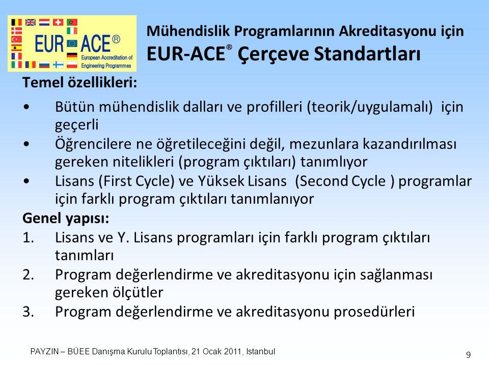PAYZIN – BÜEE Danışma Kurulu Toplantısı, 21 Ocak 2011, Istanbul 9 Mühendislik Programlarının Akreditasyonu için EUR-ACE ® Çerçeve Standartları Temel özellikleri: Bütün mühendislik dalları ve profilleri (teorik/uygulamalı) için geçerli Öğrencilere ne öğretileceğini değil, mezunlara kazandırılması gereken nitelikleri (program çıktıları) tanımlıyor Lisans (First Cycle) ve Yüksek Lisans (Second Cycle ) programlar için farklı program çıktıları tanımlanıyor Genel yapısı: 1.Lisans ve Y.