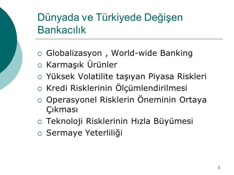 3 Dünyada ve Türkiyede Değişen Bankacılık  Globalizasyon, World-wide Banking  Karmaşık Ürünler  Yüksek Volatilite taşıyan Piyasa Riskleri  Kredi Risklerinin Ölçümlendirilmesi  Operasyonel Risklerin Öneminin Ortaya Çıkması  Teknoloji Risklerinin Hızla Büyümesi  Sermaye Yeterliliği