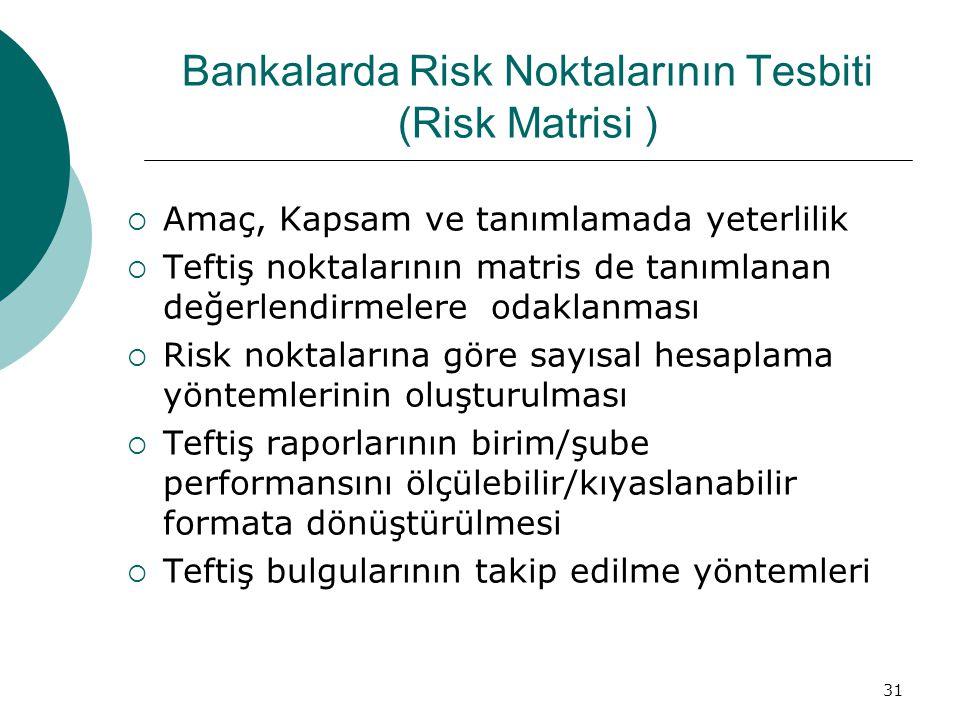 31 Bankalarda Risk Noktalarının Tesbiti (Risk Matrisi )  Amaç, Kapsam ve tanımlamada yeterlilik  Teftiş noktalarının matris de tanımlanan değerlendirmelere odaklanması  Risk noktalarına göre sayısal hesaplama yöntemlerinin oluşturulması  Teftiş raporlarının birim/şube performansını ölçülebilir/kıyaslanabilir formata dönüştürülmesi  Teftiş bulgularının takip edilme yöntemleri
