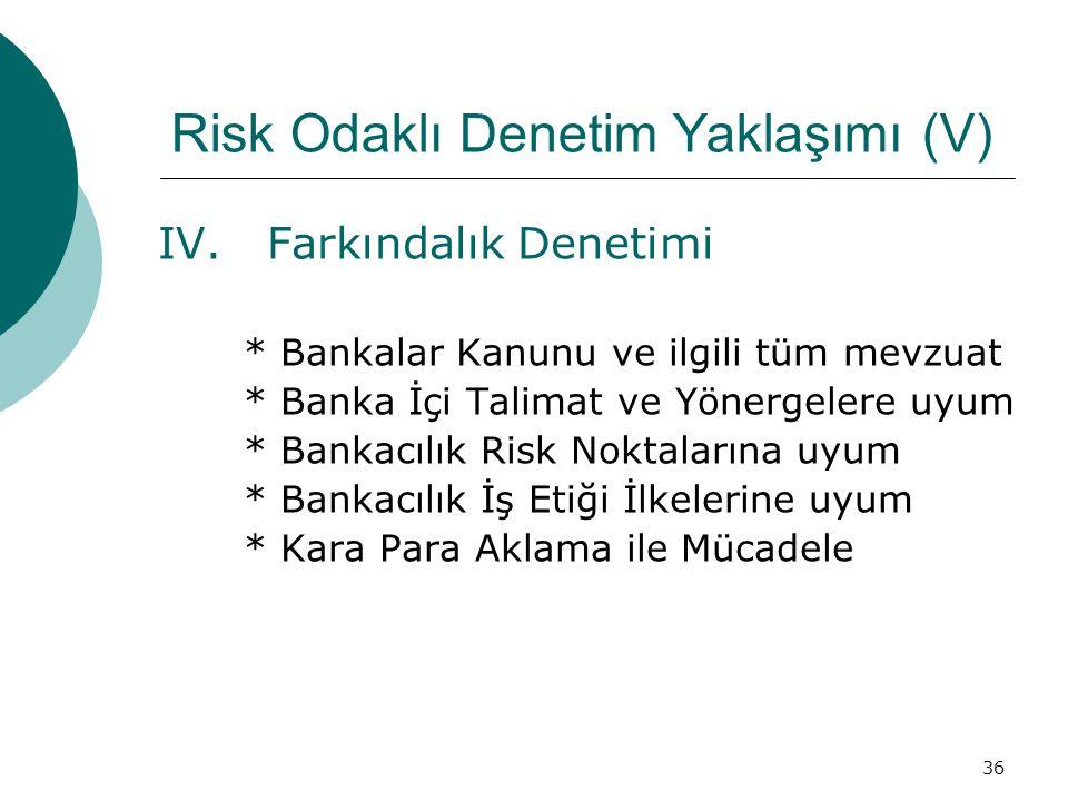 36 Risk Odaklı Denetim Yaklaşımı (V) IV.