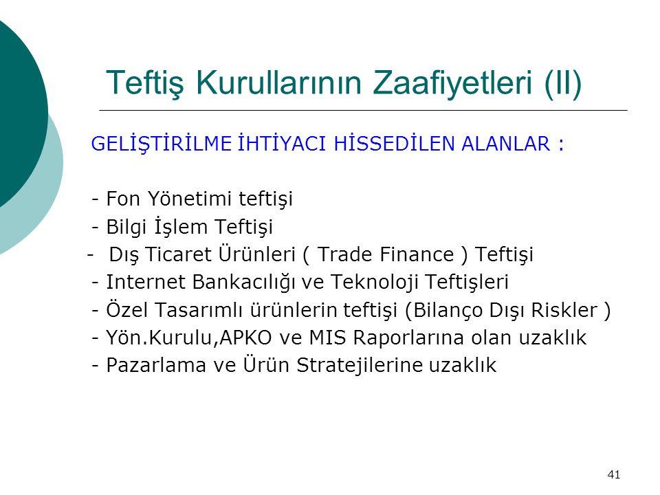 41 Teftiş Kurullarının Zaafiyetleri (II) GELİŞTİRİLME İHTİYACI HİSSEDİLEN ALANLAR : - Fon Yönetimi teftişi - Bilgi İşlem Teftişi - Dış Ticaret Ürünleri ( Trade Finance ) Teftişi - Internet Bankacılığı ve Teknoloji Teftişleri - Özel Tasarımlı ürünlerin teftişi (Bilanço Dışı Riskler ) - Yön.Kurulu,APKO ve MIS Raporlarına olan uzaklık - Pazarlama ve Ürün Stratejilerine uzaklık