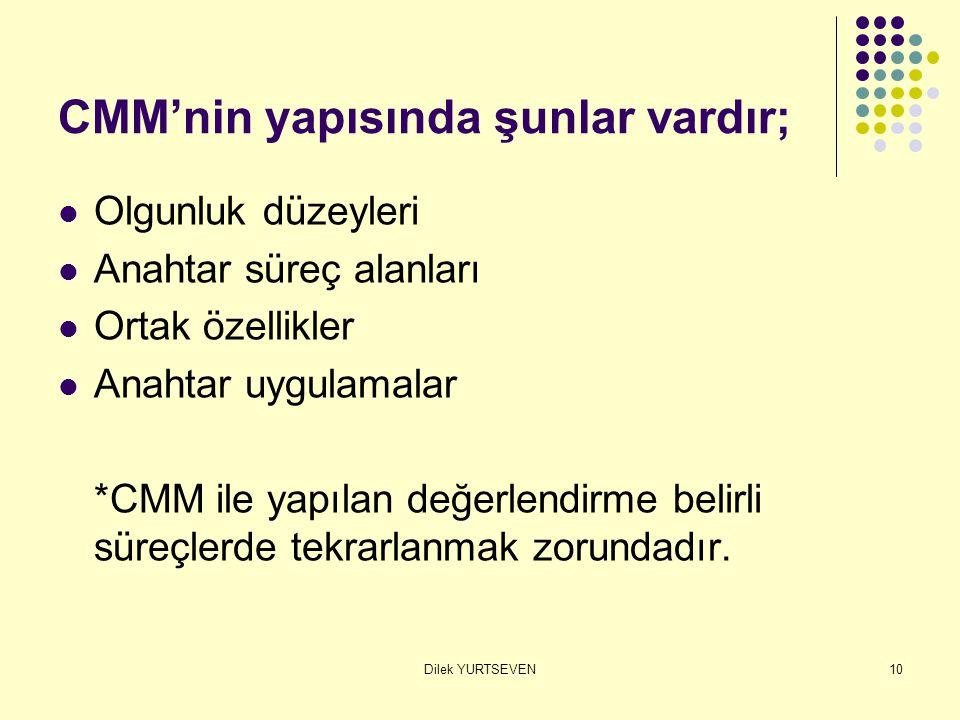Dilek YURTSEVEN10 CMM'nin yapısında şunlar vardır; Olgunluk düzeyleri Anahtar süreç alanları Ortak özellikler Anahtar uygulamalar *CMM ile yapılan değ