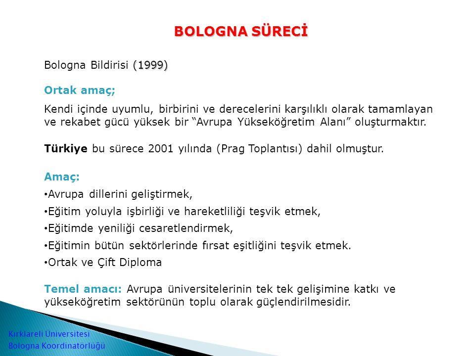 BOLOGNA SÜRECİ (1999) Bologna Bildirisi (1999) Ortak amaç; Kendi içinde uyumlu, birbirini ve derecelerini karşılıklı olarak tamamlayan ve rekabet gücü yüksek bir Avrupa Yükseköğretim Alanı oluşturmaktır.