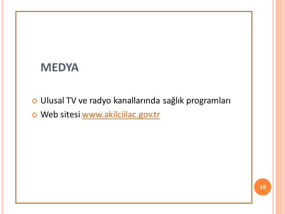 MEDYA Ulusal TV ve radyo kanallarında sağlık programları Web sitesi www.akilciilac.gov.trwww.akilciilac.gov.tr 10