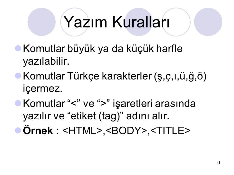 """Yazım Kuralları Komutlar büyük ya da küçük harfle yazılabilir. Komutlar Türkçe karakterler (ş,ç,ı,ü,ğ,ö) içermez. Komutlar """" """" işaretleri arasında yaz"""
