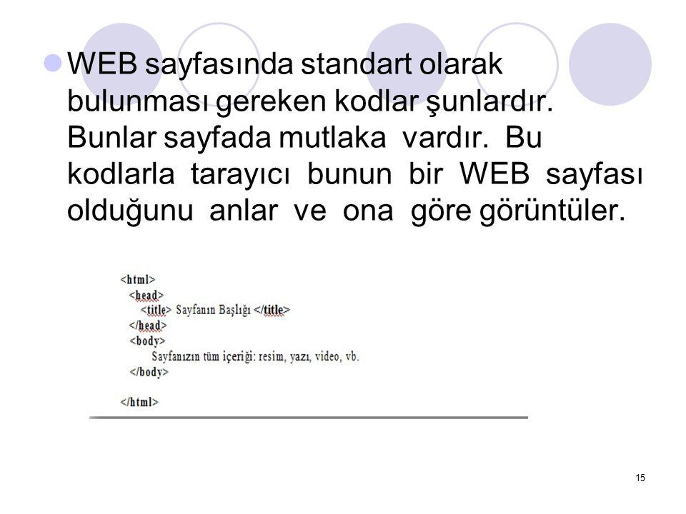 WEB sayfasında standart olarak bulunması gereken kodlar şunlardır. Bunlar sayfada mutlaka vardır. Bu kodlarla tarayıcı bunun bir WEB sayfası olduğunu