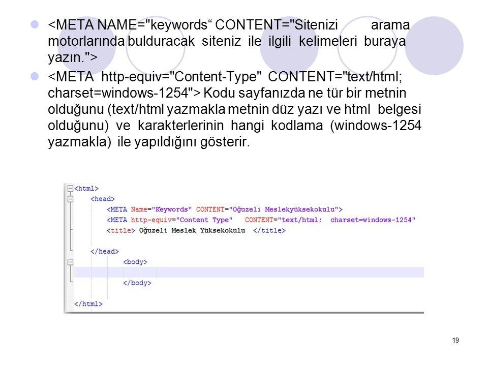 Kodu sayfanızda ne tür bir metnin olduğunu (text/html yazmakla metnin düz yazı ve html belgesi olduğunu) ve karakterlerinin hangi kodlama (windows-125