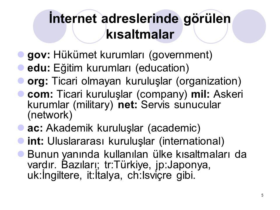 İnternet adreslerinde görülen kısaltmalar gov: Hükümet kurumları (government) edu: Eğitim kurumları (education) org: Ticari olmayan kuruluşlar (organi