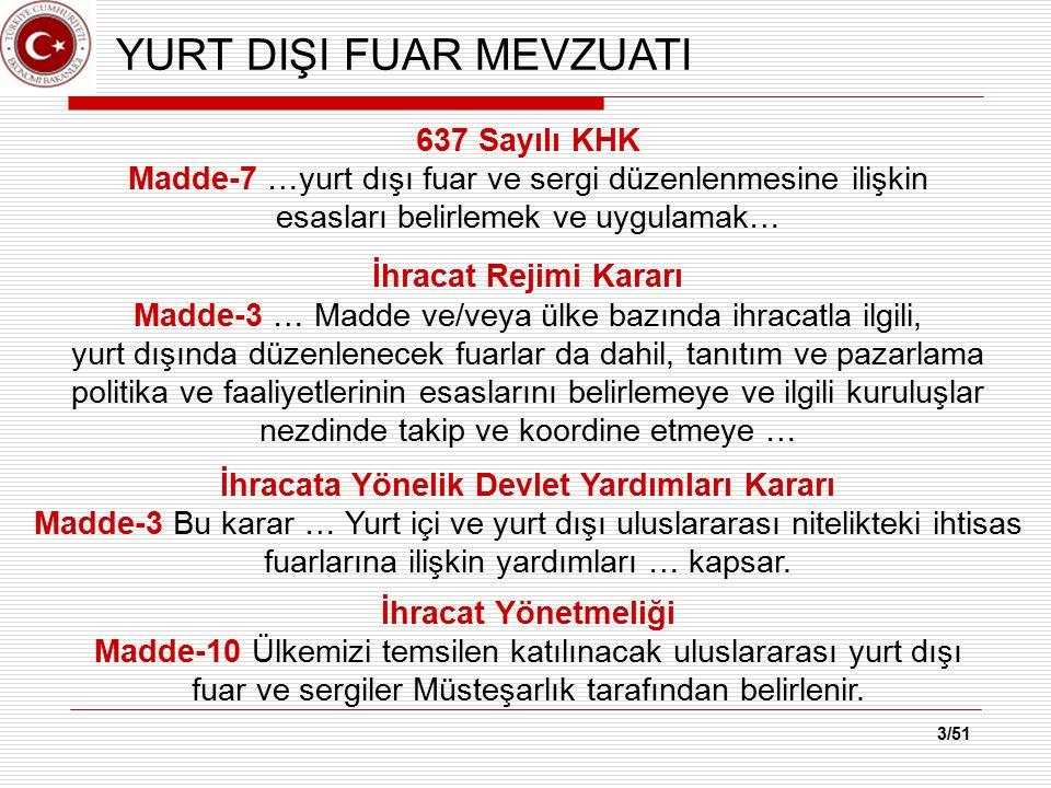 14/51 DESTEK ÖDEMELERİ MİKTARI (Yıllara göre) *