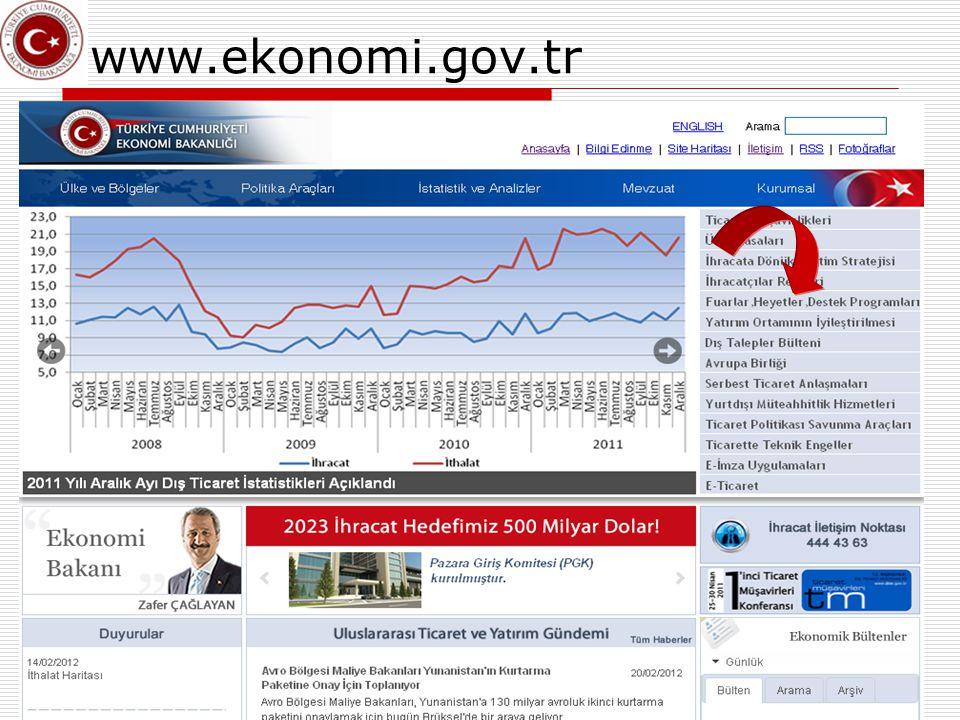 48/51 www.ekonomi.gov.tr