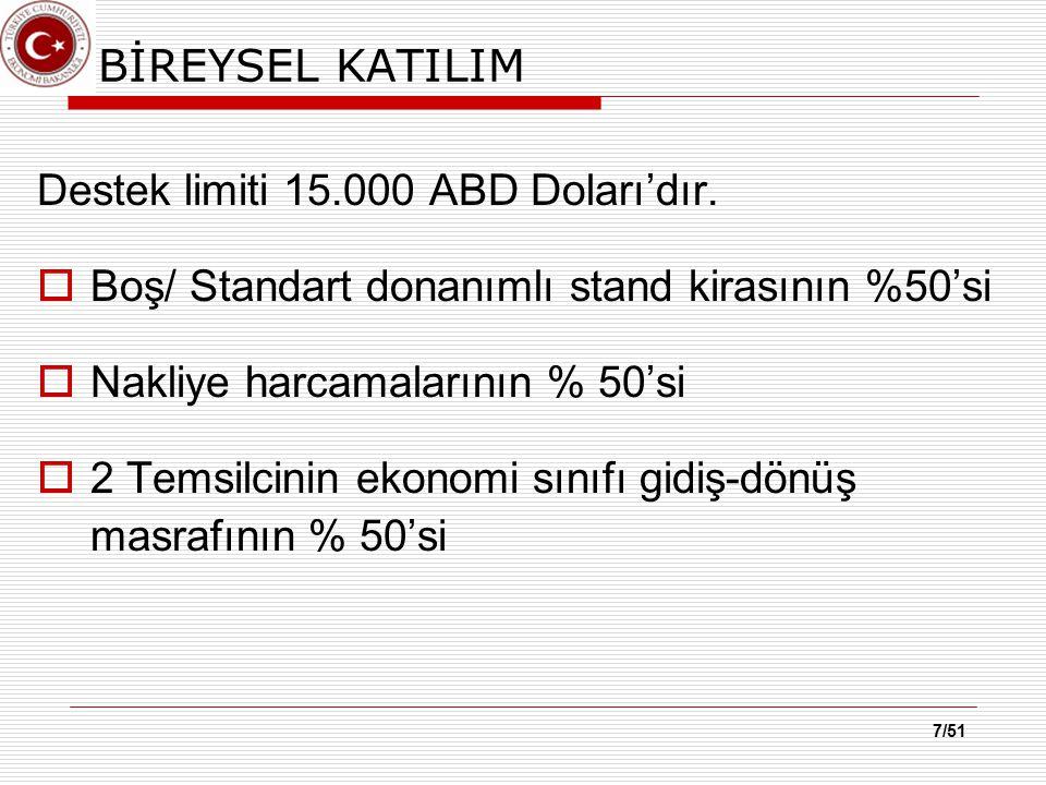 8/51 YURT DIŞI FUAR ORGANİZASYONLARI Milli Katılım: Milli Katılım: Türk firmalarının, yurtdışındaki bir fuara görevlendirilen organizatör ile yaptığı toplu katılım.