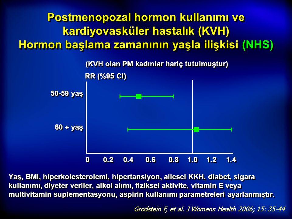 Postmenopozal hormon kullanımı ve kardiyovasküler hastalık (KVH) Hormon başlama zamanının yaşla ilişkisi (NHS) Yaş, BMI, hiperkolesterolemi, hipertans