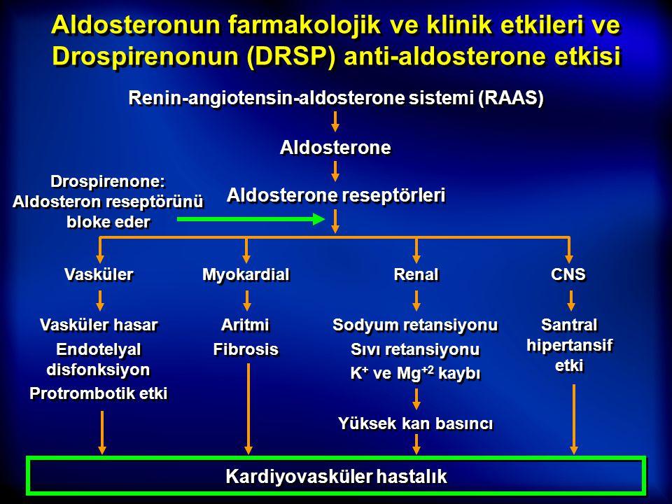 Aldosteronun farmakolojik ve klinik etkileri ve Drospirenonun (DRSP) anti-aldosterone etkisi Renin-angiotensin-aldosterone sistemi (RAAS) Aldosterone