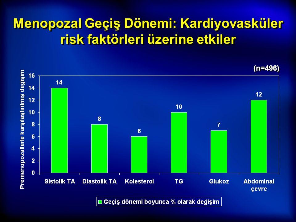 Menopozal Geçiş Dönemi: Kardiyovasküler risk faktörleri üzerine etkiler (n=496)
