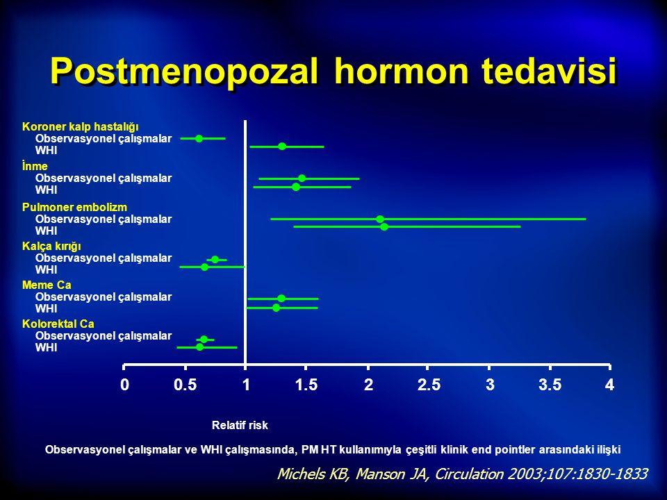 Postmenopozal hormon tedavisi 00.511.522.533.54 Relatif risk Observasyonel çalışmalar ve WHI çalışmasında, PM HT kullanımıyla çeşitli klinik end point