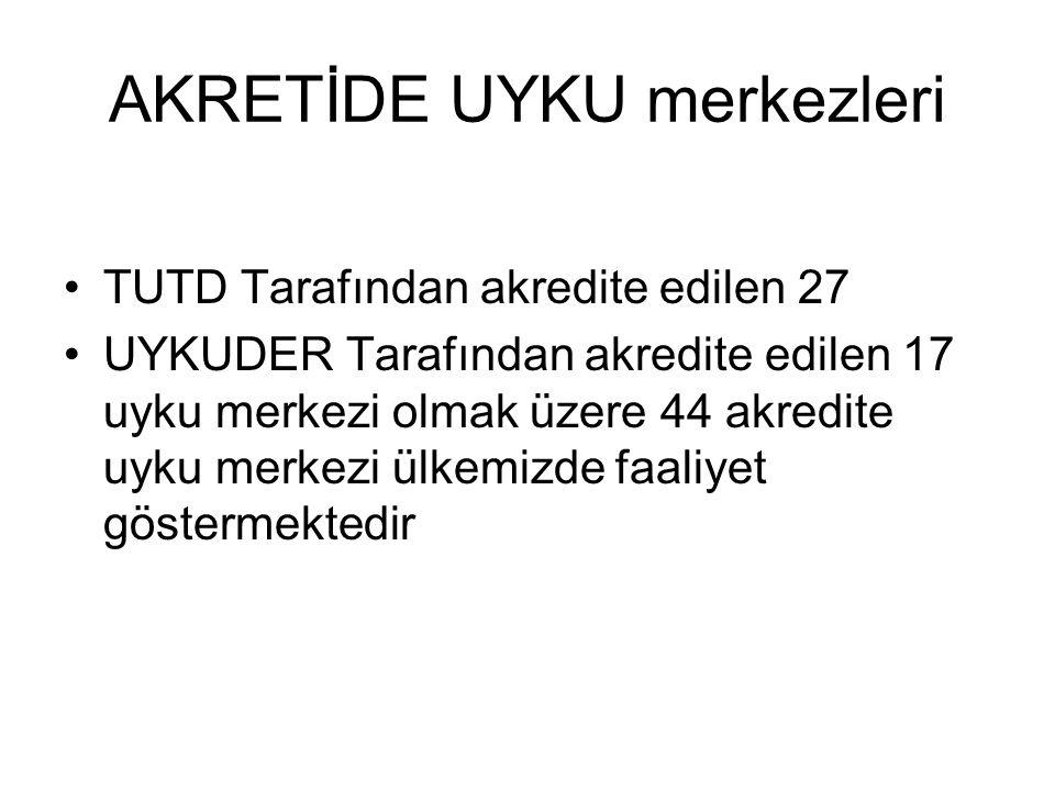 AKRETİDE UYKU merkezleri TUTD Tarafından akredite edilen 27 UYKUDER Tarafından akredite edilen 17 uyku merkezi olmak üzere 44 akredite uyku merkezi ül