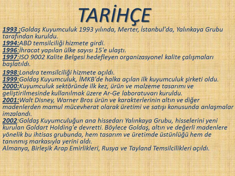 TARİHÇE 1993 :Goldaş Kuyumculuk 1993 yılında, Merter, İstanbul'da, Yalınkaya Grubu tarafından kuruldu. 1994:ABD temsilciliği hizmete girdi. 1996:İhrac