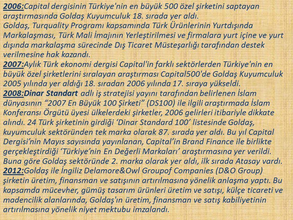 2006:Capital dergisinin Türkiye'nin en büyük 500 özel şirketini saptayan araştırmasında Goldaş Kuyumculuk 18. sırada yer aldı. Goldaş, Turquality Prog