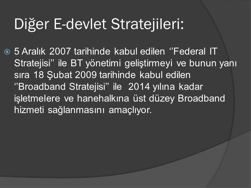 Diğer E-devlet Stratejileri:  5 Aralık 2007 tarihinde kabul edilen ''Federal IT Stratejisi'' ile BT yönetimi geliştirmeyi ve bunun yanı sıra 18 Şubat